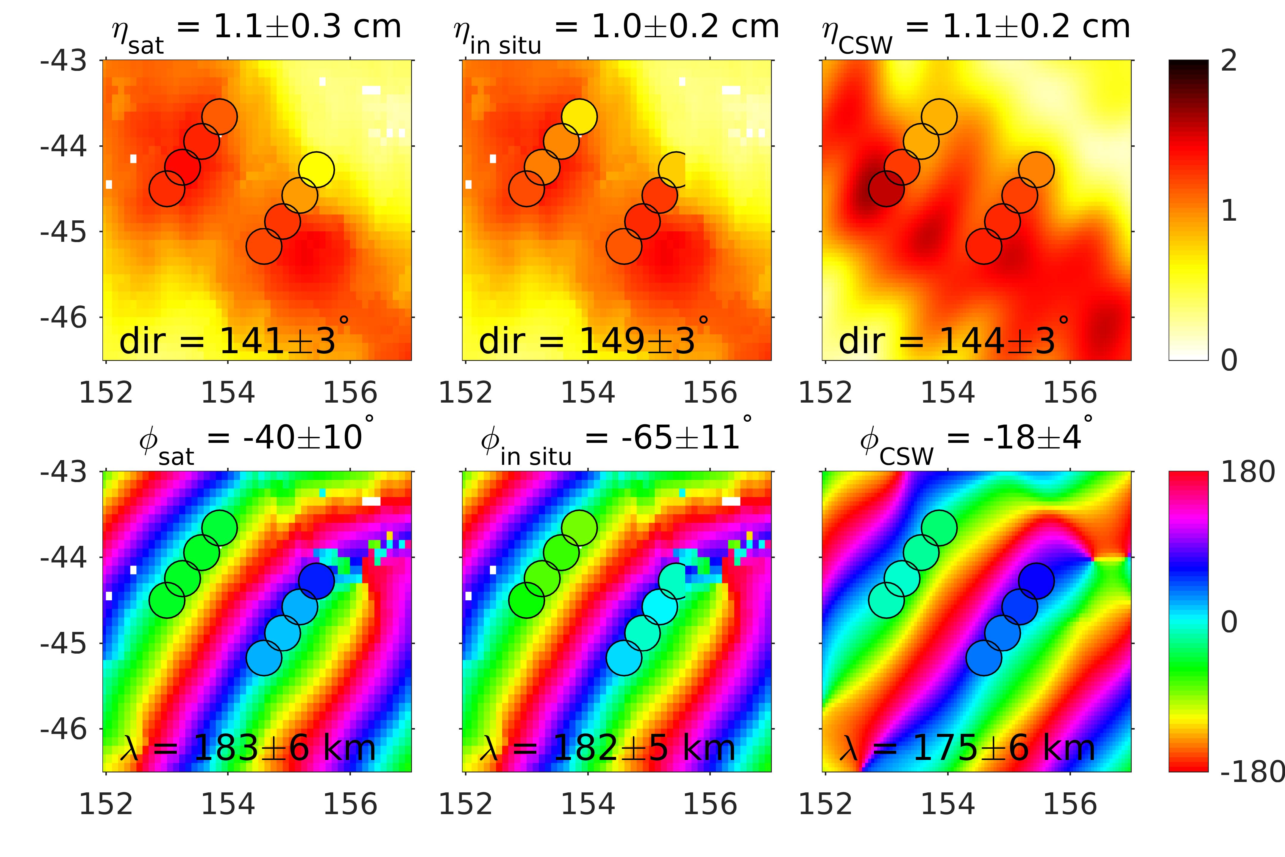 NASA SWOT - Characterization of Global Internal Tides at