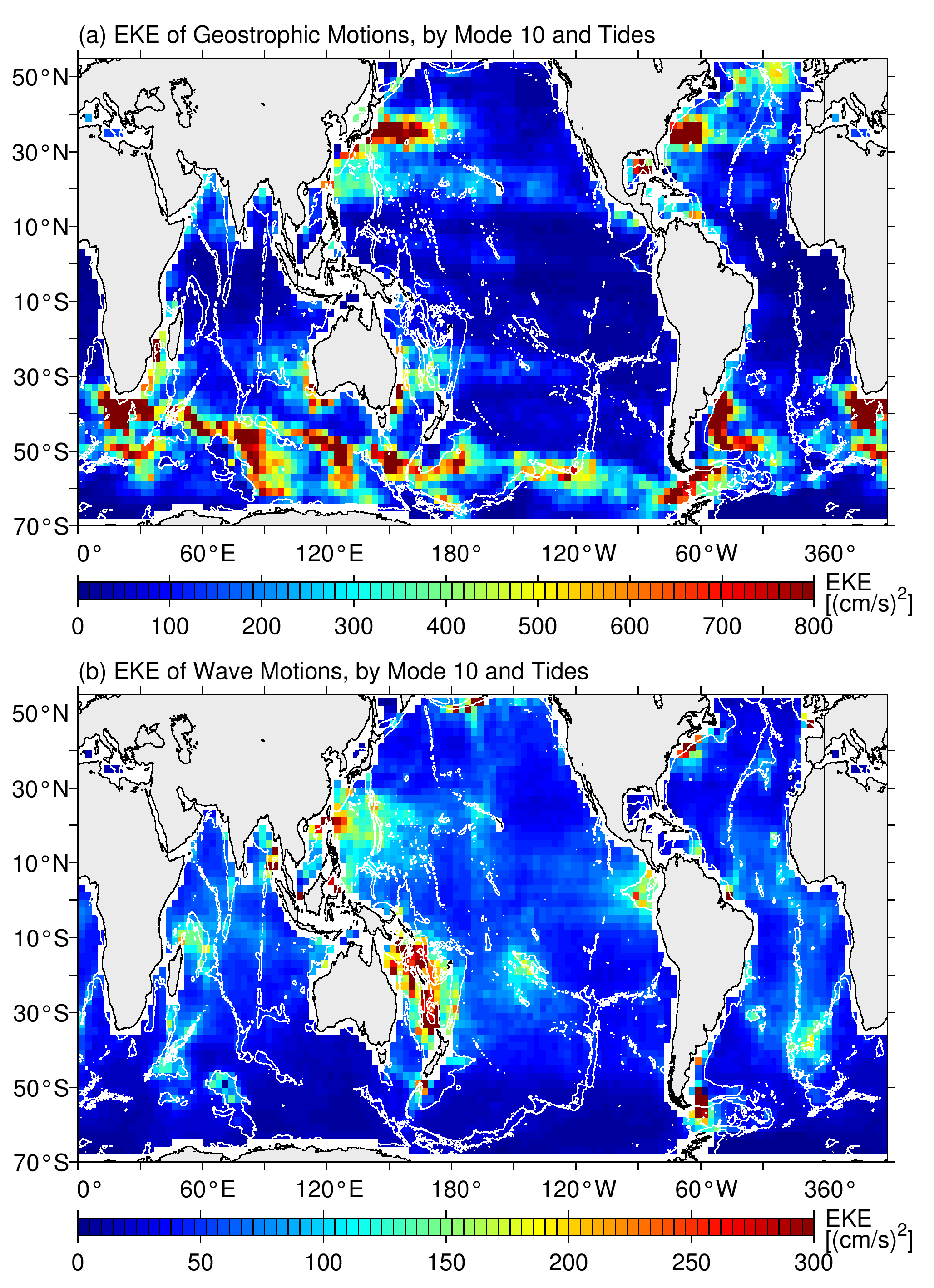 Distribution of surface eddy kinetic energy of (a) balanced geostrophic motions and (b) unbalanced wave motions based on the dynamical delineation method