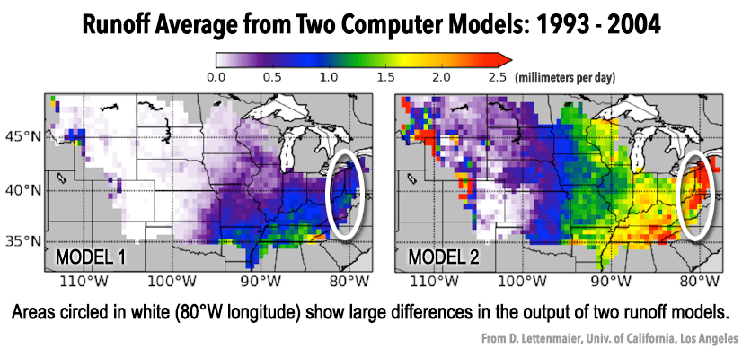 Runoff average from two computer models: 1993-2004