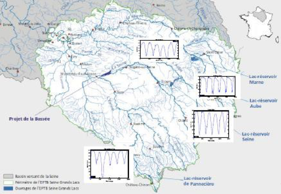 Location of the 5 reservoirs studied on Seine river and daily depth variations on the period (2000-2007)