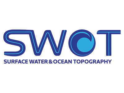 SWOT logo with text