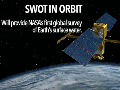 Artist's concept of the SWOT satellite