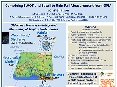 Combining SWOT and Satellite Rain Fall Measurement from GPM Constellation