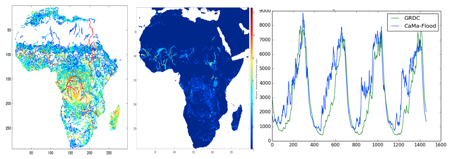 Global implementation of CaMa-Flood model together with VIC and sample results